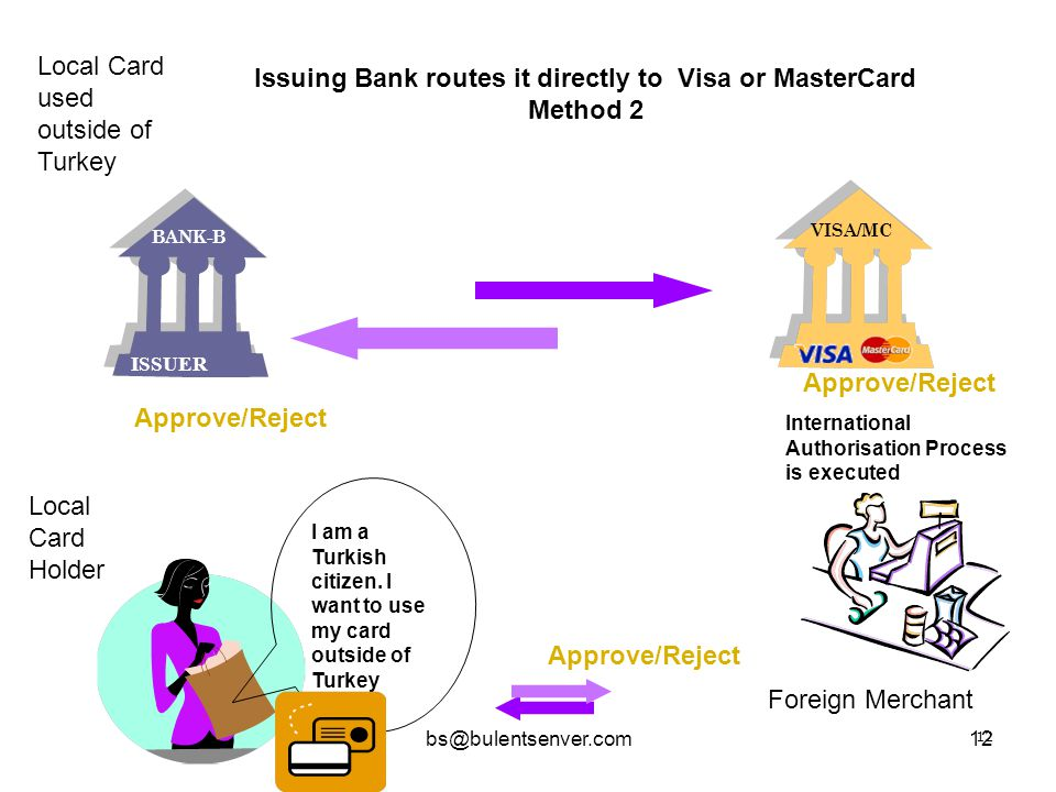 bs@bulentsenver.com12 Approve/Reject Issuing Bank routes it directly to Visa or MasterCard Method 2 BANK-B ISSUER VISA/MC Approve/Reject I am a Turkis