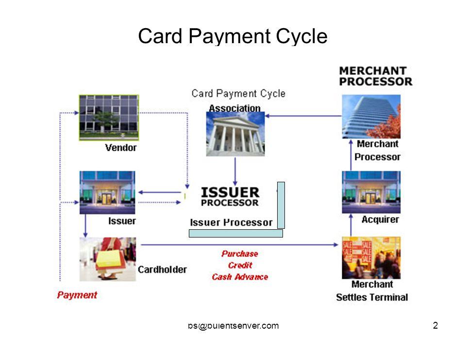bs@bulentsenver.com2 Card Payment Cycle