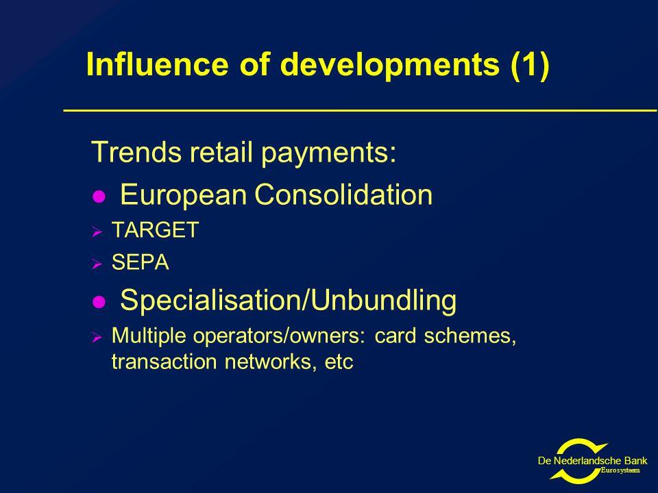 De Nederlandsche Bank Eurosysteem New technologies and retail payments