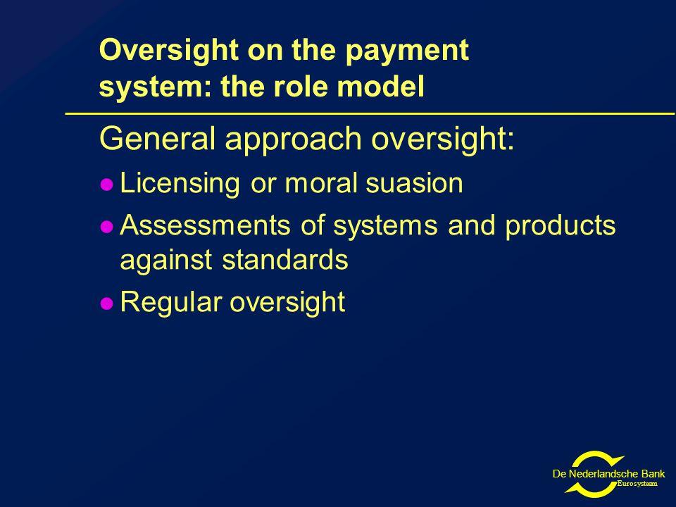 De Nederlandsche Bank Eurosysteem Non banks in the payment system Outcome recent survey: >125 non banks Non banks are active in the whole payment chain