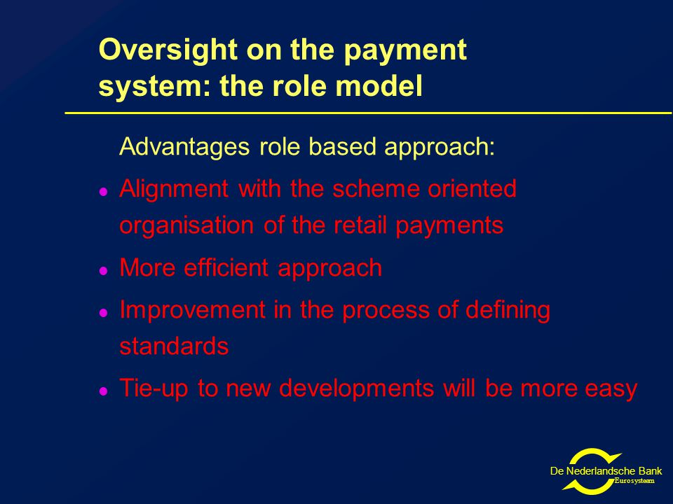 De Nederlandsche Bank Eurosysteem Oversight on the payment system: the role model Scheme owner Issuer Issuing processor Acquirer Acquiring processor N