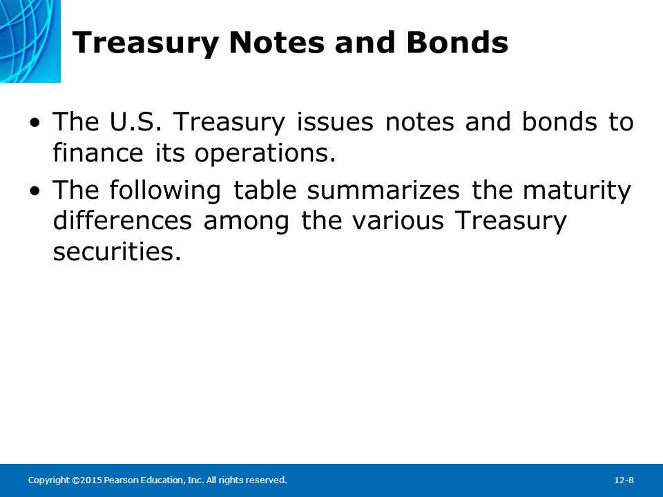 Copyright ©2015 Pearson Education, Inc. All rights reserved.12-8 Treasury Notes and Bonds The U.S.