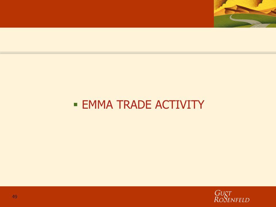 49  EMMA TRADE ACTIVITY