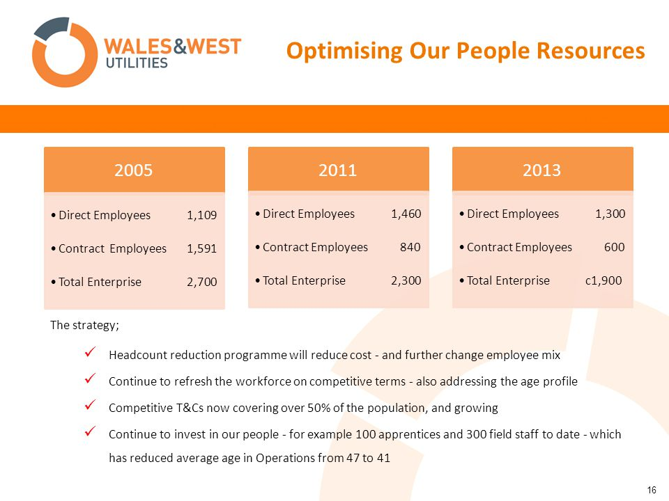 16 Optimising Our People Resources 2005 Direct Employees 1,109 Contract Employees 1,591 Total Enterprise 2,700 2011 Direct Employees 1,460 Contract Em