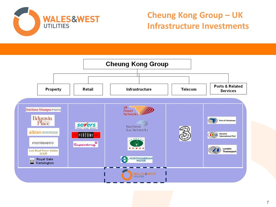 7 Cheung Kong Group – UK Infrastructure Investments