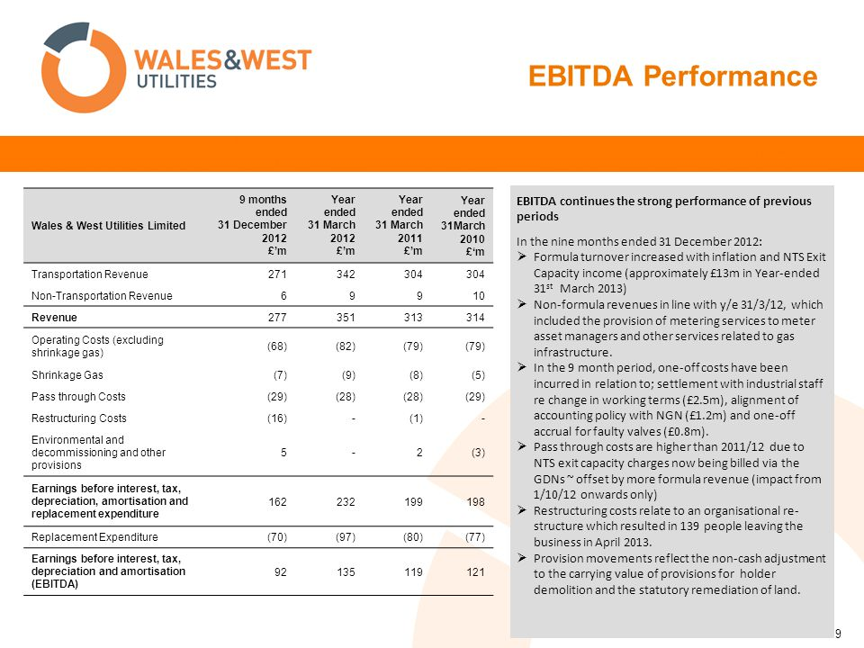 9 9 EBITDA Performance EBITDA continues the strong performance of previous periods In the nine months ended 31 December 2012:  Formula turnover incre