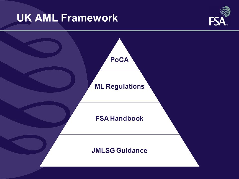 UK AML Framework PoCA ML Regulations FSA Handbook JMLSG Guidance