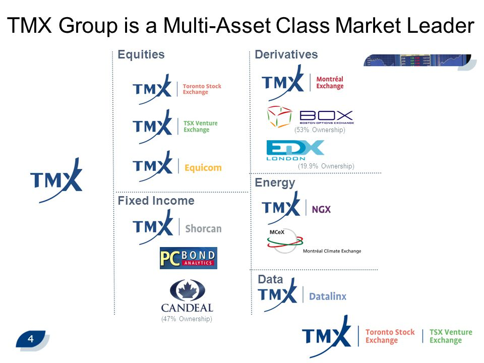 4 TMX Group is a Multi-Asset Class Market Leader (53% Ownership) (47% Ownership) (19.9% Ownership) Data Energy Derivatives Fixed Income Equities