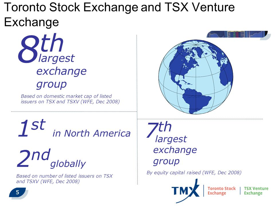 5 8 th largest exchange group Based on domestic market cap of listed issuers on TSX and TSXV (WFE, Dec 2008) 1 st in North America 2 nd globally Based on number of listed issuers on TSX and TSXV (WFE, Dec 2008) 5 Toronto Stock Exchange and TSX Venture Exchange 7 th largest exchange group By equity capital raised (WFE, Dec 2008)