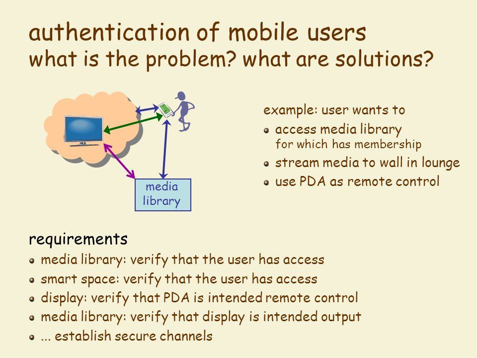 authentication of mobile users what is the problem? what are solutions? requirements media library: verify that the user has access smart space: verif