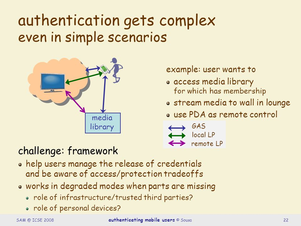 SAM @ ICSE 2008 authenticating mobile users © Sousa22 authentication gets complex even in simple scenarios challenge: framework help users manage the