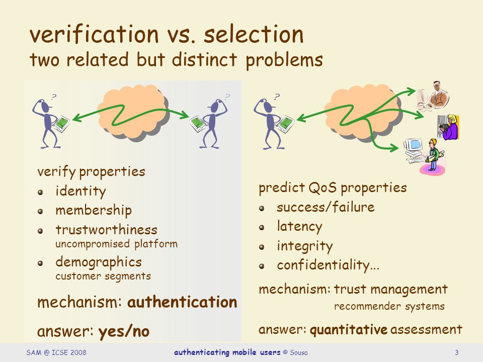 SAM @ ICSE 2008 authenticating mobile users © Sousa3 verification vs. selection two related but distinct problems verify properties identity membershi