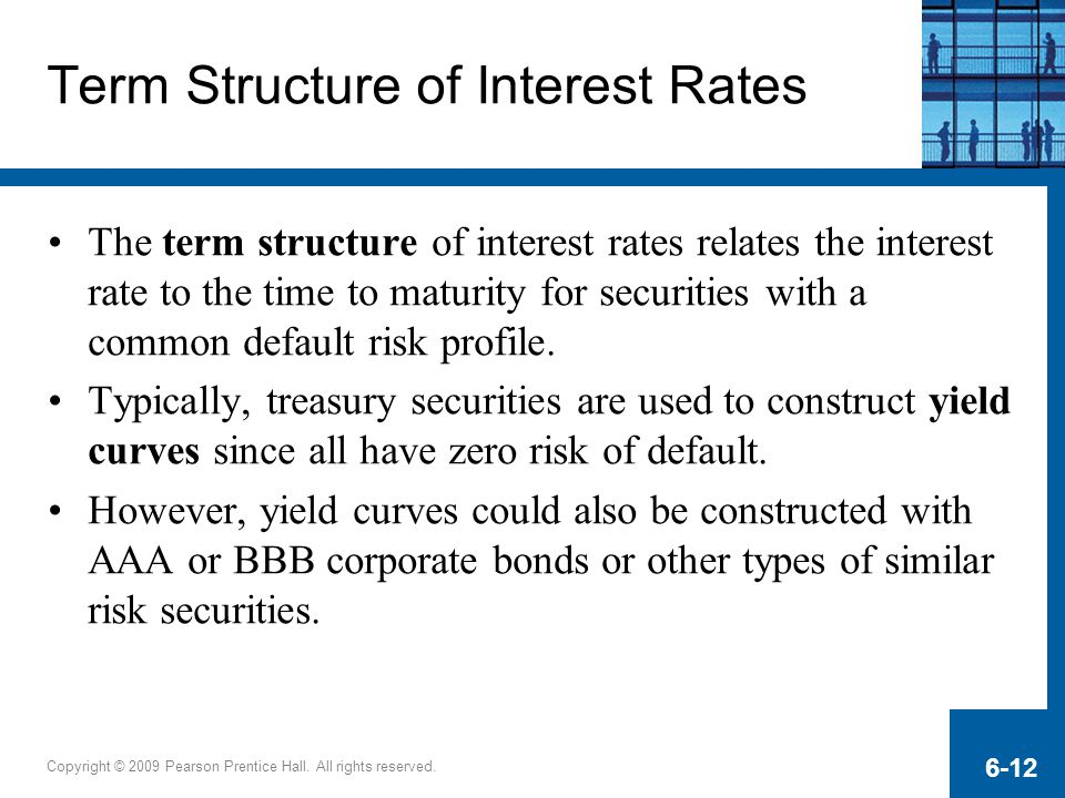 Copyright © 2009 Pearson Prentice Hall. All rights reserved. 6-12 Term Structure of Interest Rates The term structure of interest rates relates the in