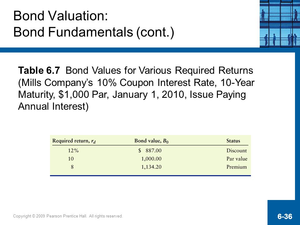 Copyright © 2009 Pearson Prentice Hall. All rights reserved. 6-36 Bond Valuation: Bond Fundamentals (cont.) Table 6.7 Bond Values for Various Required