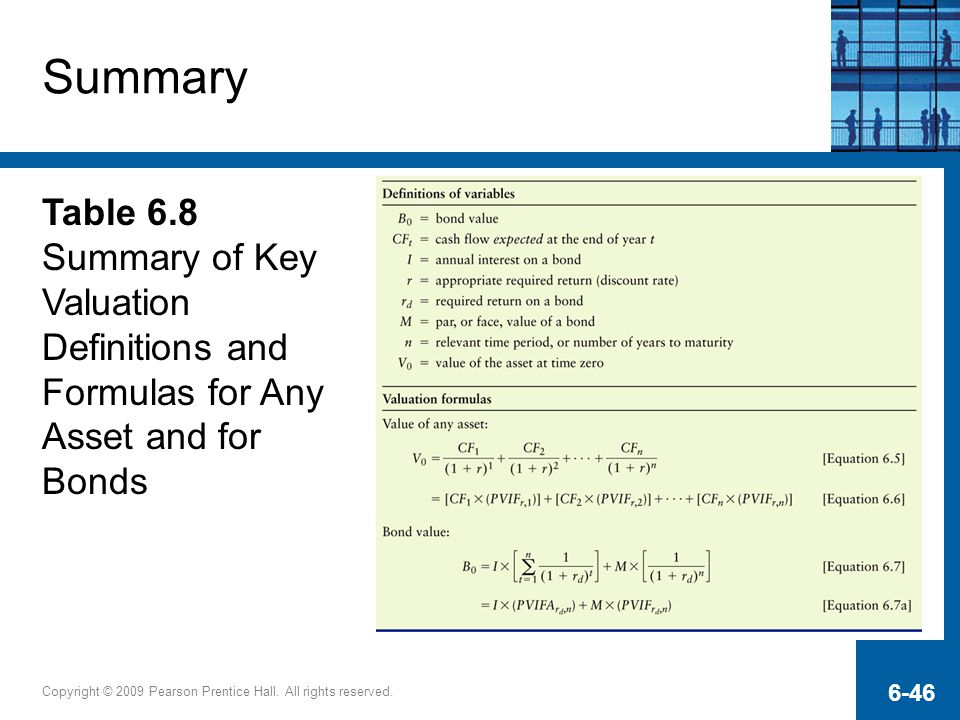 Copyright © 2009 Pearson Prentice Hall. All rights reserved. 6-46 Summary Table 6.8 Summary of Key Valuation Definitions and Formulas for Any Asset an