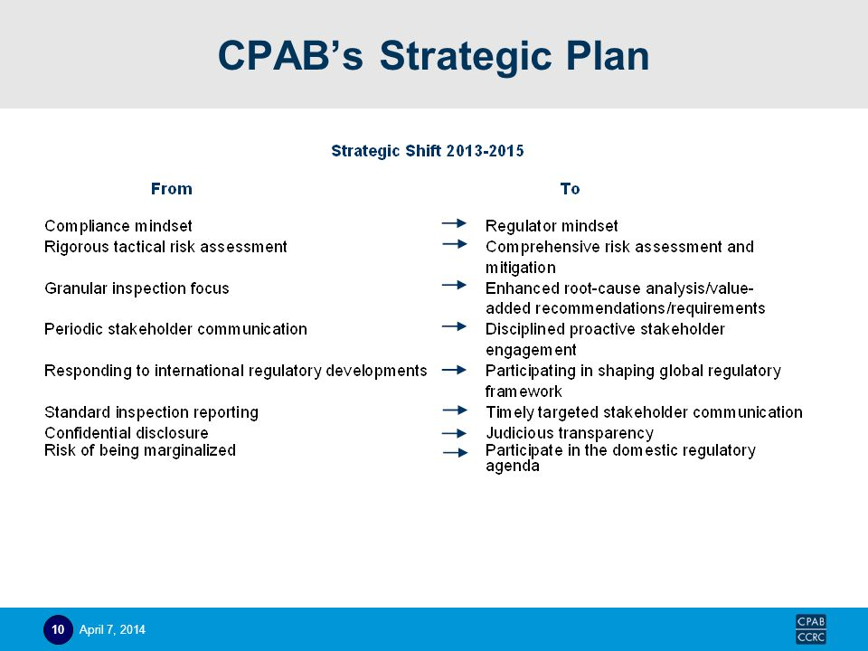 CPAB's Strategic Plan April 7, 201410