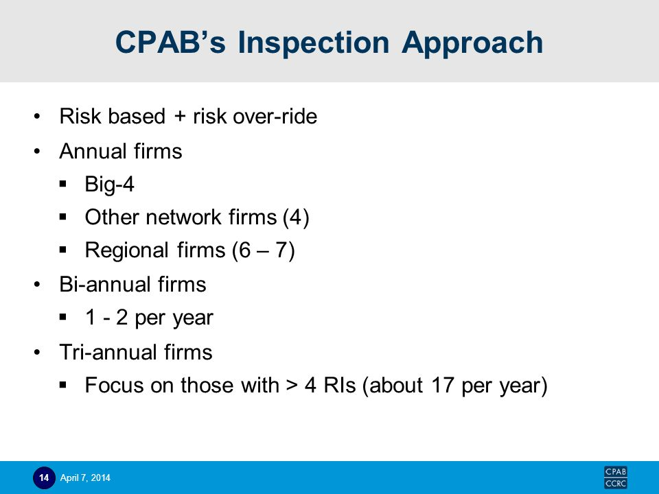 CPAB's Inspection Approach Risk based + risk over-ride Annual firms  Big-4  Other network firms (4)  Regional firms (6 – 7) Bi-annual firms  1 - 2