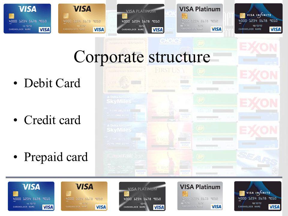 Corporate structure Debit Card Credit card Prepaid card