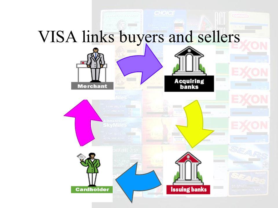 VISA links buyers and sellers