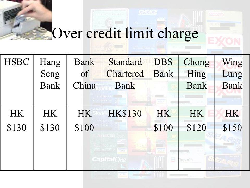 HSBCHang Seng Bank Bank of China Standard Chartered Bank DBS Bank Chong Hing Bank Wing Lung Bank HK $130 HK $130 HK $100 HK$130HK $100 HK $120 HK $150