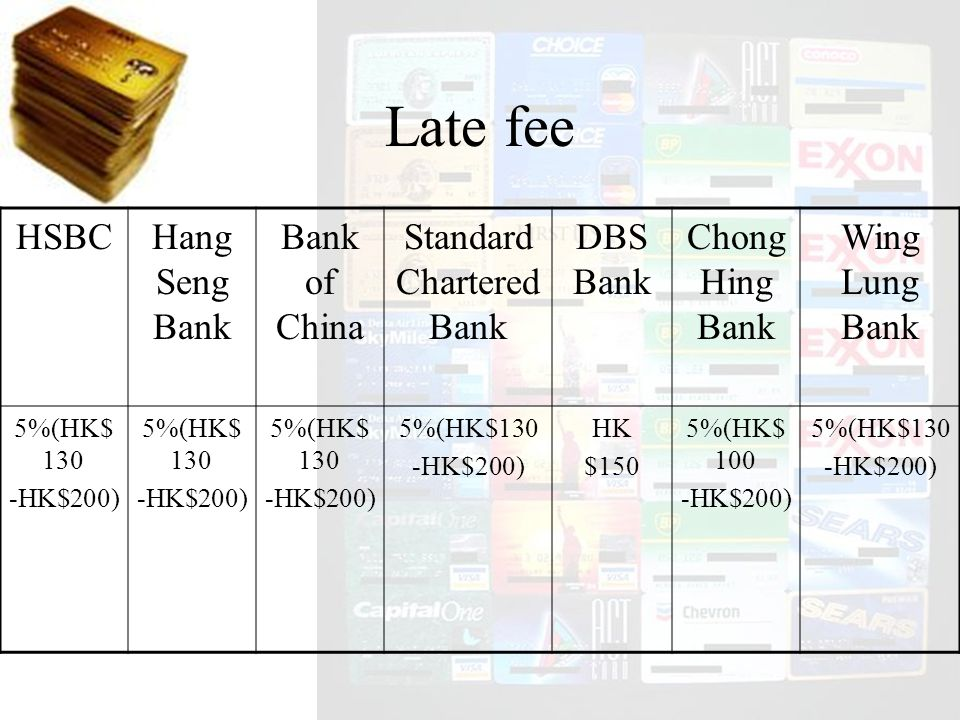 HSBCHang Seng Bank Bank of China Standard Chartered Bank DBS Bank Chong Hing Bank Wing Lung Bank 5%(HK$ 130 -HK$200) 5%(HK$ 130 -HK$200) 5%(HK$ 130 -HK$200) 5%(HK$130 -HK$200) HK $150 5%(HK$ 100 -HK$200) 5%(HK$130 -HK$200)