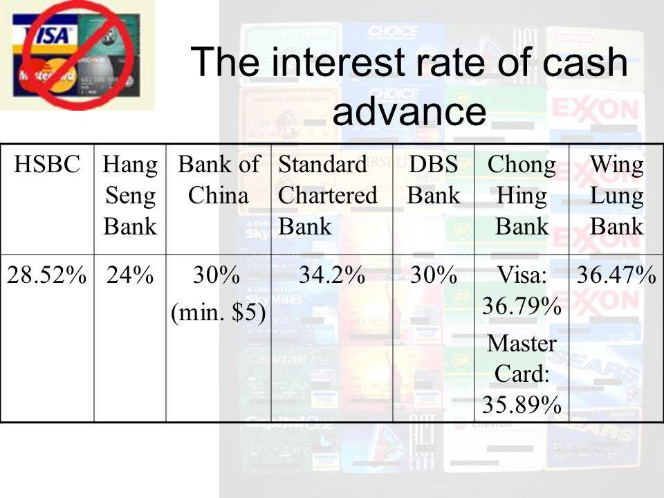 HSBCHang Seng Bank Bank of China Standard Chartered Bank DBS Bank Chong Hing Bank Wing Lung Bank 28.52%24%30% (min.