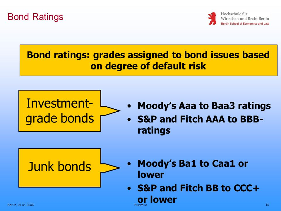 Berlin, 04.01.2006Fußzeile15 Bond Ratings Bond ratings: grades assigned to bond issues based on degree of default risk Investment- grade bonds Moody's Aaa to Baa3 ratings S&P and Fitch AAA to BBB- ratings Junk bonds Moody's Ba1 to Caa1 or lower S&P and Fitch BB to CCC+ or lower