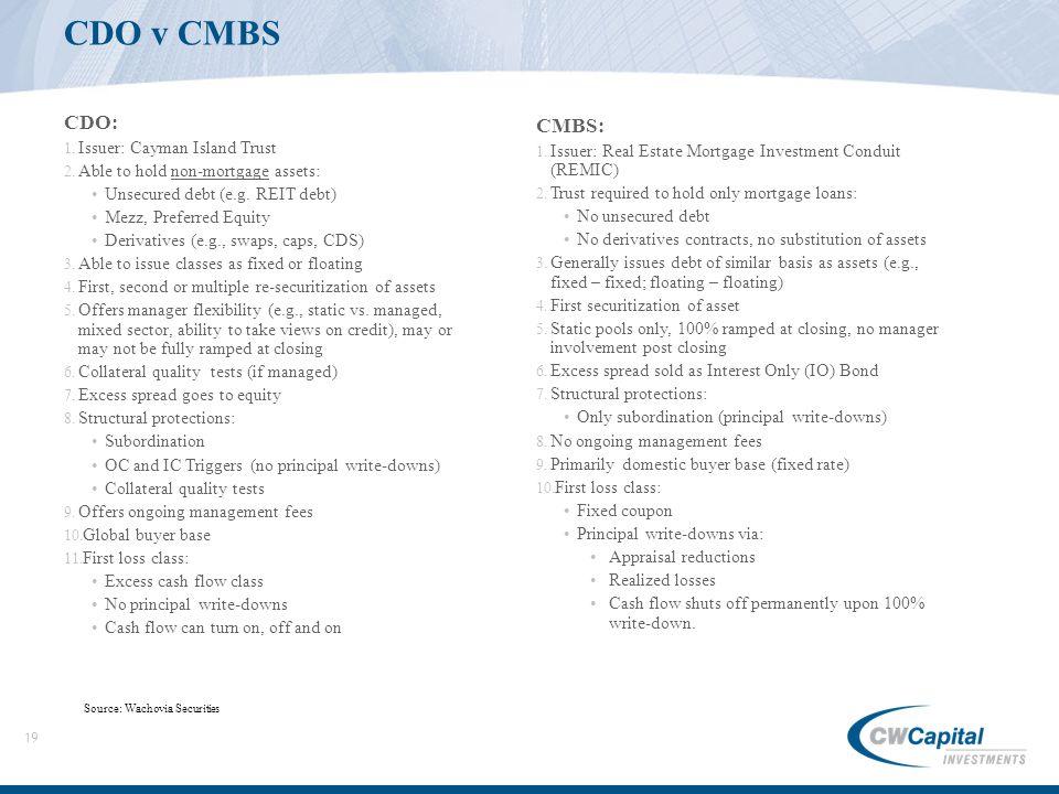 19 CDO v CMBS CDO: 1. Issuer: Cayman Island Trust 2.