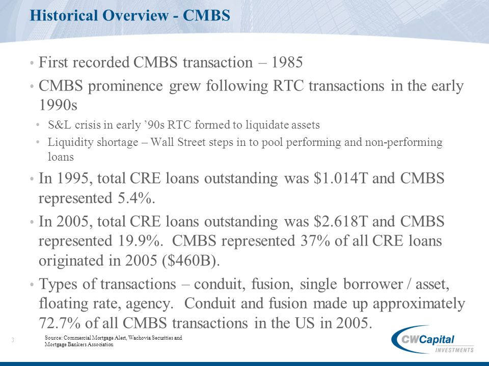 4 Historical Overview - CMBS Source: Commercial Mortgage Alert