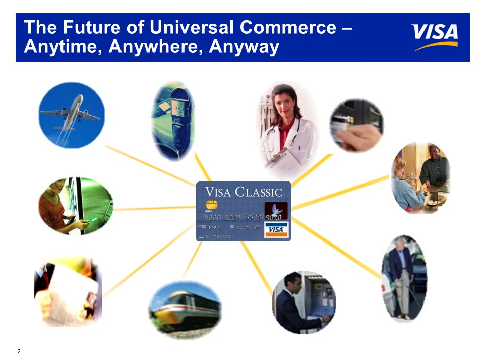 3 Delivering Universal Commerce through Smart Card Technology nEnsuring customer service quality through global chip standards EMV, CEPS and GlobalPlatform nEstablishing baseline infrastructure by implementing Visa Smart Debit/Credit in national markets Support Debit/Credit chip migration to reduce fraud nEnabling development and support of value-added services that drive payment volume and help Members take advantage of business opportunities