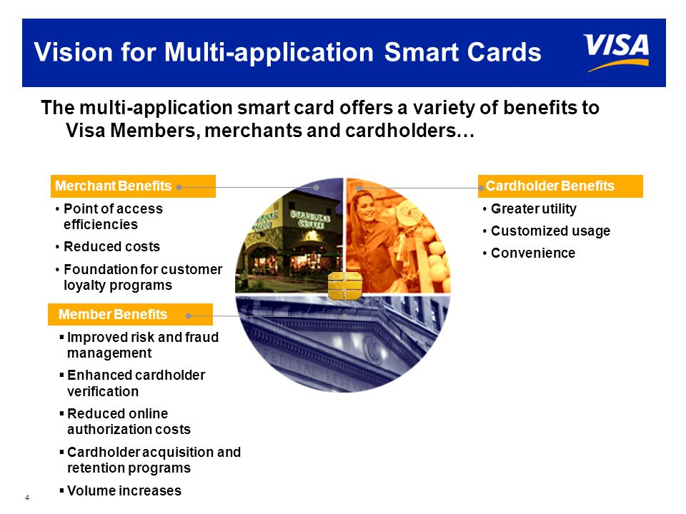 4 Vision for Multi-application Smart Cards The multi-application smart card offers a variety of benefits to Visa Members, merchants and cardholders… Merchant Benefits Point of access efficiencies Reduced costs Foundation for customer loyalty programs Cardholder Benefits Greater utility Customized usage Convenience Member Benefits  Improved risk and fraud management  Enhanced cardholder verification  Reduced online authorization costs  Cardholder acquisition and retention programs  Volume increases