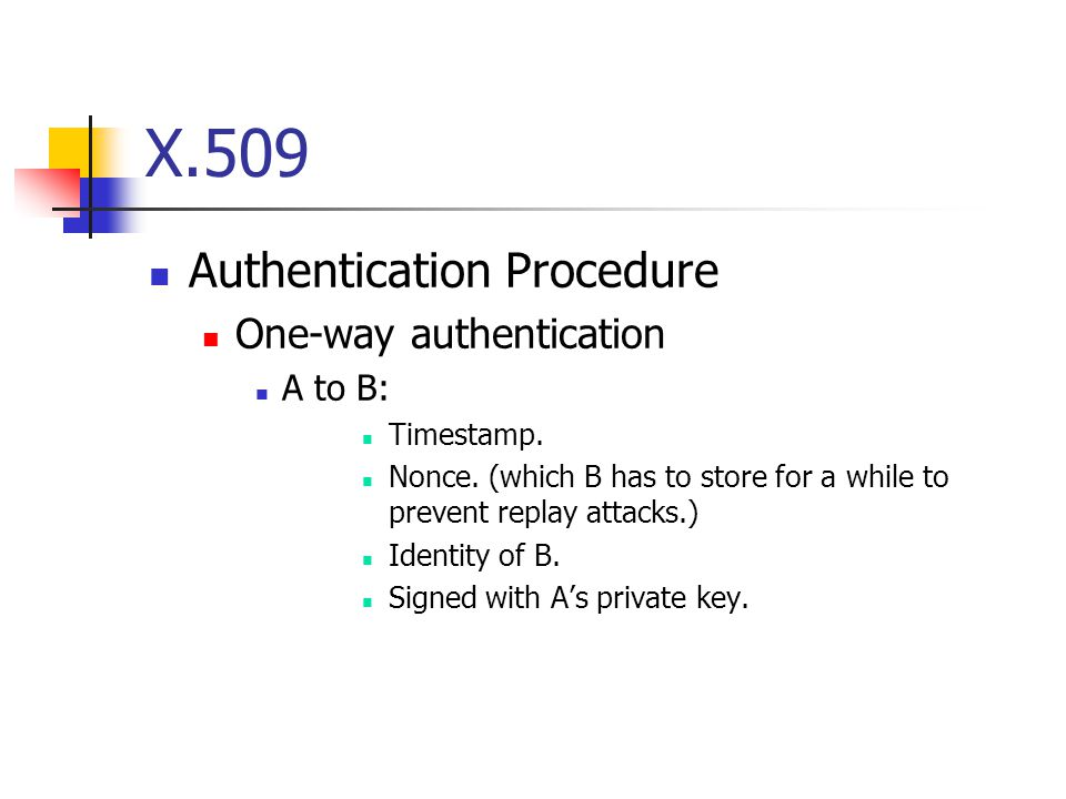 X.509 Authentication Procedure One-way authentication A to B: Timestamp.