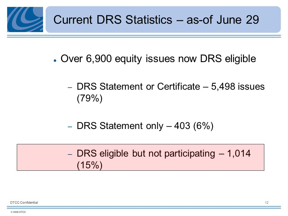 DTCC Confidential12DTCC Confidential Current DRS Statistics – as-of June 29 Over 6,900 equity issues now DRS eligible – DRS Statement or Certificate – 5,498 issues (79%) – DRS Statement only – 403 (6%) – DRS eligible but not participating – 1,014 (15%)