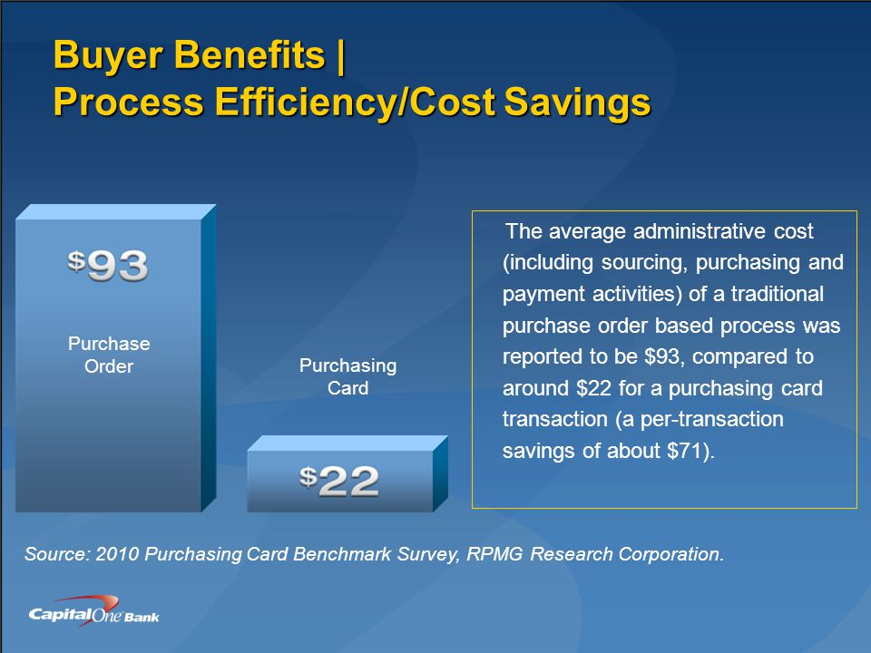 Buyer Benefits | Process Efficiency/Cost Savings The average administrative cost (including sourcing, purchasing and payment activities) of a traditional purchase order based process was reported to be $93, compared to around $22 for a purchasing card transaction (a per-transaction savings of about $71).