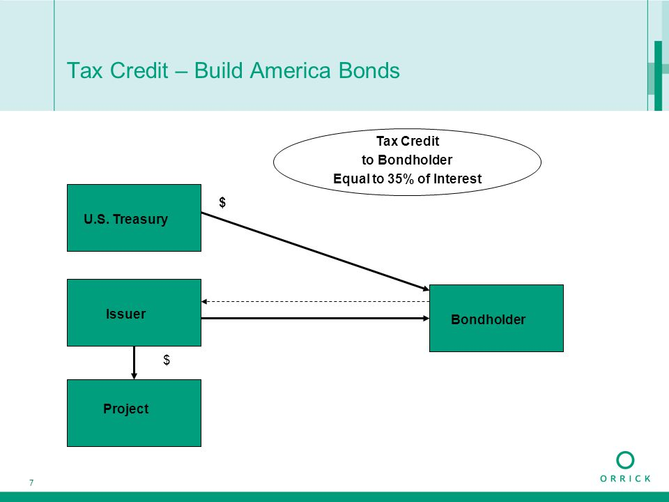 7 Tax Credit – Build America Bonds $ U.S. Treasury Issuer Project Bondholder Tax Credit to Bondholder Equal to 35% of Interest $