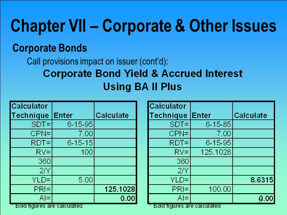 11 Chapter VII – Corporate & Other Issues Corporate Bonds Call provisions impact on issuer (cont'd):