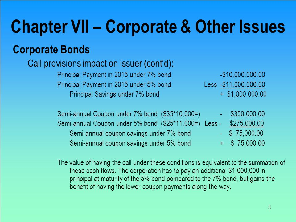 8 Chapter VII – Corporate & Other Issues Corporate Bonds Call provisions impact on issuer (cont'd): Principal Payment in 2015 under 7% bond-$10,000,00