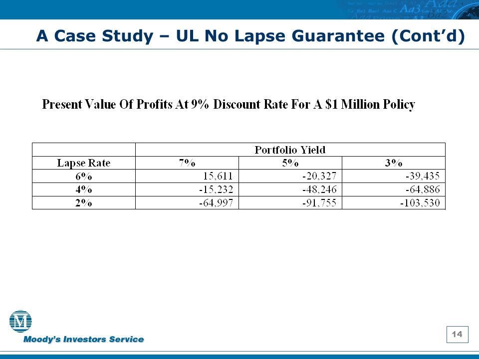 14 A Case Study – UL No Lapse Guarantee (Cont'd)