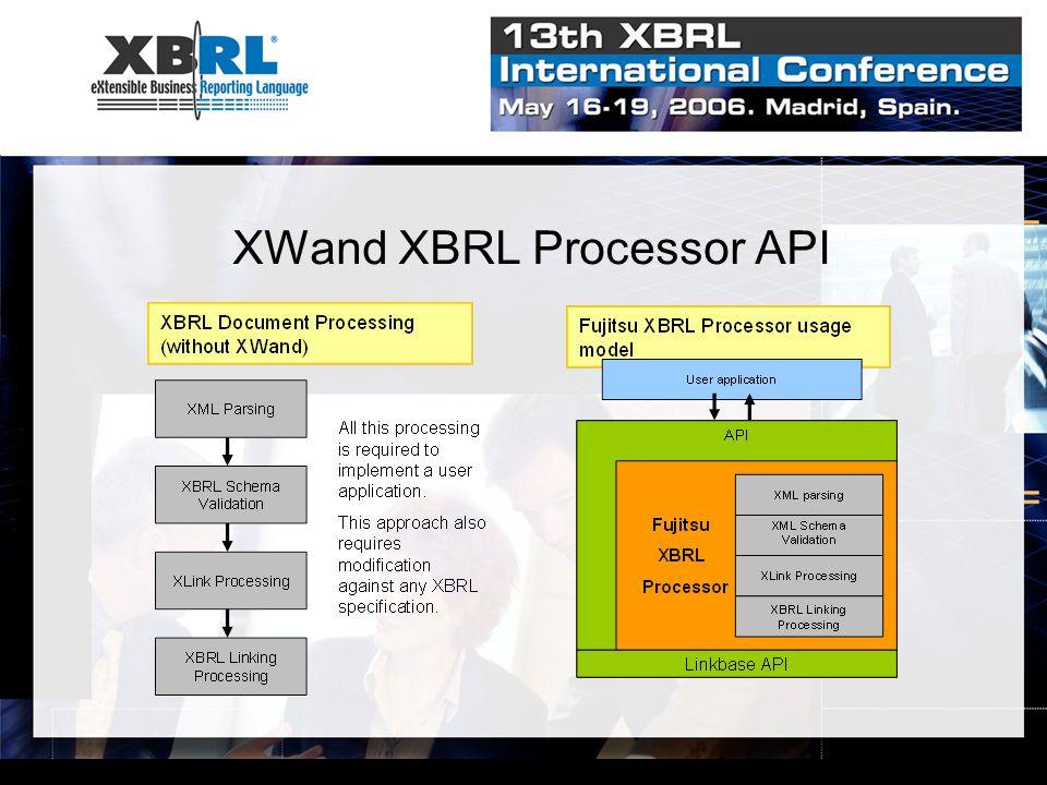 XWand XBRL Processor API
