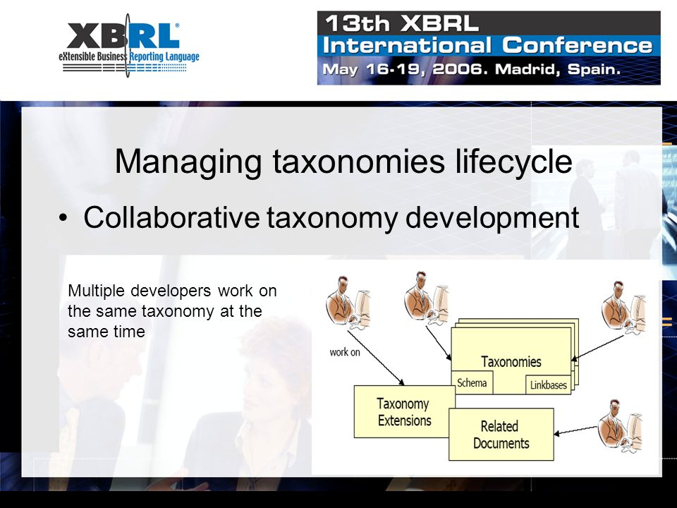Managing taxonomies lifecycle Collaborative taxonomy development Multiple developers work on the same taxonomy at the same time