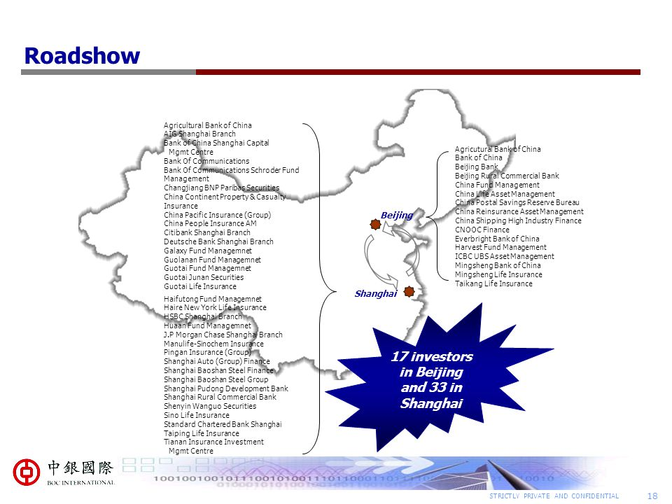 18 STRICTLY PRIVATE AND CONFIDENTIAL Roadshow Shanghai Beijing 17 investors in Beijing and 33 in Shanghai Agricutural Bank of China Bank of China Beijing Bank Beijing Rural Commercial Bank China Fund Management China Life Asset Management China Postal Savings Reserve Bureau China Reinsurance Asset Management China Shipping High Industry Finance CNOOC Finance Everbright Bank of China Harvest Fund Management ICBC UBS Asset Management Mingsheng Bank of China Mingsheng Life Insurance Taikang Life Insurance Haifutong Fund Managemnet Haire New York Life Insurance HSBC Shanghai Branch Huaan Fund Managemnet J.P Morgan Chase Shanghai Branch Manulife-Sinochem Insurance Pingan Insurance (Group) Shanghai Auto (Group) Finance Shanghai Baoshan Steel Finance Shanghai Baoshan Steel Group Shanghai Pudong Development Bank Shanghai Rural Commercial Bank Shenyin Wanguo Securities Sino Life Insurance Standard Chartered Bank Shanghai Taiping Life Insurance Tianan Insurance Investment Mgmt Centre Agricultural Bank of China AIG Shanghai Branch Bank of China Shanghai Capital Mgmt Centre Bank Of Communications Bank Of Communications Schroder Fund Management Changjiang BNP Paribas Securities China Continent Property & Casualty Insurance China Pacific Insurance (Group) China People Insurance AM Citibank Shanghai Branch Deutsche Bank Shanghai Branch Galaxy Fund Managemnet Guolanan Fund Managemnet Guotai Fund Managemnet Guotai Junan Securities Guotai Life Insurance