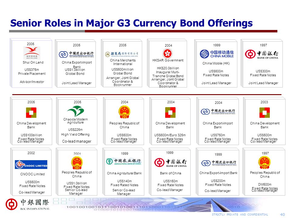 40 STRICTLY PRIVATE AND CONFIDENTIAL Senior Roles in Major G3 Currency Bond Offerings Arranger, Joint Global Coordinator & Bookrunner HKSAR Government HK$20.0billion Inaugural Multi- Tranche Global Bond 2004 1997 Joint Lead Manager US$300m Fixed Rate Notes Co-lead Manager Bank of China US$150m Fixed Rate Notes 1999 Co-lead Manager CNOOC Limited US$500m Fixed Rate Notes 2002 Co-lead Manager Peoples Republic of China US$500m Fixed Rate Notes 2004 Senior Co-lead Manager Peoples Republic of China US$1.0billion Fixed Rate Notes 2001 Co-lead Manager China Development Bank US$500m Fixed Rate Notes 2003 Co-lead Manager China Export-Import Bank US$200m Fixed Rate Notes 1999 Senior Co-lead Manager China Agricultural Bank US$140m Fixed Rated Notes 1999 Co-lead Manager Peoples Republic of China DM500m Fixed Rate Notes 1997 1999 Joint Lead Manager China Mobile (HK) US$600m Fixed Rate Notes 2005 Chaoda Modern Agriculture US$225m High Yield Offering Co-lead manager Co-lead Manager China Development Bank US$600m/Euro 325m Fixed Rate Notes 2004 Co-lead Manager China Export-Import Bank US$750m Fixed Rate Notes 2004 US$1.0billion Global Bond 2005 Joint Lead Manager China Export-Import Bank US$500million Global Bond 2005 Arranger, Joint Global Coordinator & Bookrunner China Merchants International US$375m Private Placement 2005 Advisor/Investor Shui On Land Co-lead Manager China Development Bank US$100billion Fixed Rate Notes 2005