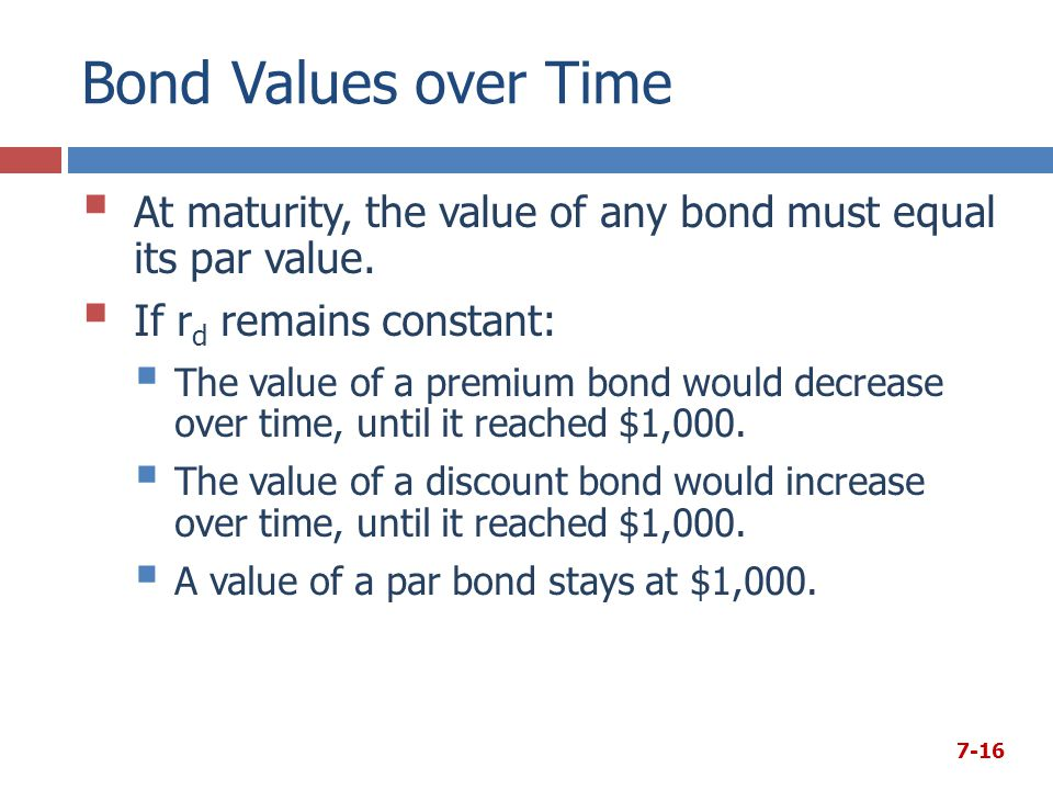 Bond Values over Time  At maturity, the value of any bond must equal its par value.  If r d remains constant:  The value of a premium bond would de