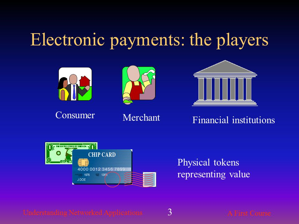 Understanding Networked Applications A First Course 3 Electronic payments: the players Consumer Merchant Financial institutions Physical tokens representing value