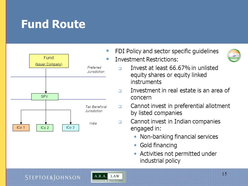 15 Fund Route  FDI Policy and sector specific guidelines  Investment Restrictions:  Invest at least 66.67% in unlisted equity shares or equity linked instruments  Investment in real estate is an area of concern  Cannot invest in preferential allotment by listed companies  Cannot invest in Indian companies engaged in: Non-banking financial services Gold financing Activities not permitted under industrial policy ICo 2 Fund (Issuer Company) Preferred Jurisdiction Tax Beneficial Jurisdiction India SPV ICo 1ICo 3