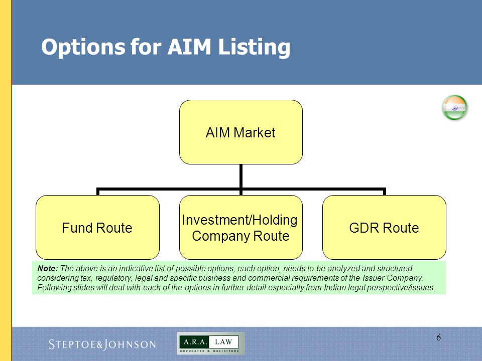 6 Options for AIM Listing AIM Market Fund Route Investment/Holding Company Route GDR Route Note: The above is an indicative list of possible options, each option, needs to be analyzed and structured considering tax, regulatory, legal and specific business and commercial requirements of the Issuer Company.