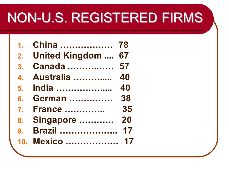 10 NON-U.S. REGISTERED FIRMS 1. China ……………… 78 2.