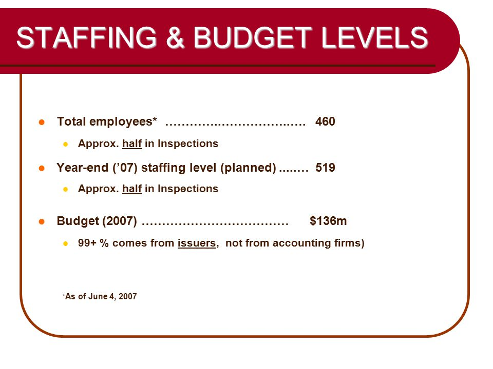 6 STAFFING & BUDGET LEVELS Total employees* …………..……………..….