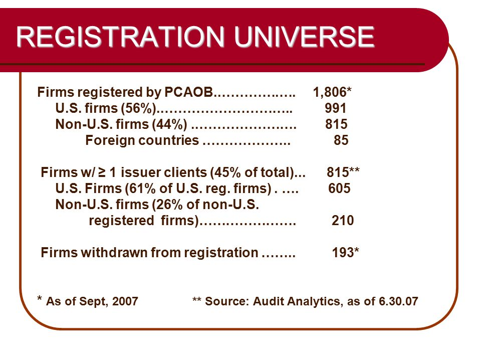 10 NON-U.S.REGISTERED FIRMS 1. China ……………… 78 2.