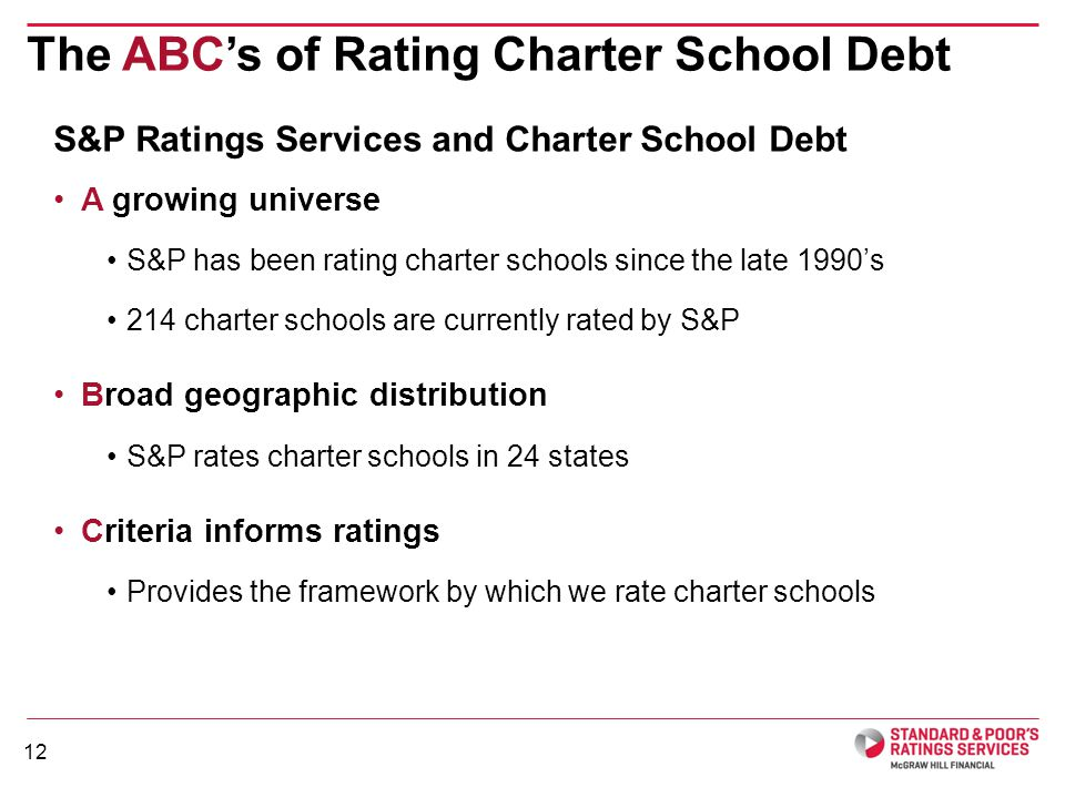 The ABC's of Rating Charter School Debt S&P Ratings Services and Charter School Debt A growing universe S&P has been rating charter schools since the late 1990's 214 charter schools are currently rated by S&P Broad geographic distribution S&P rates charter schools in 24 states Criteria informs ratings Provides the framework by which we rate charter schools 12